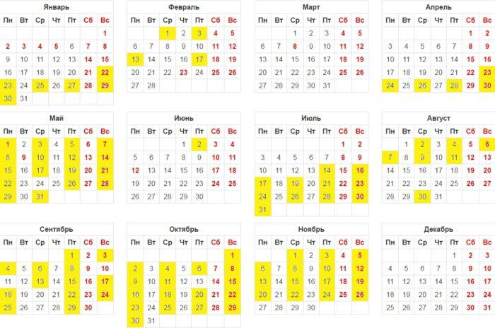 Календарь венчаний на 2017